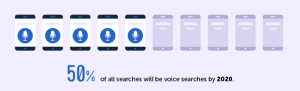 Tuesdays With Tina - Voice Search