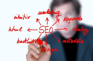 What the Future Holds for SEO?
